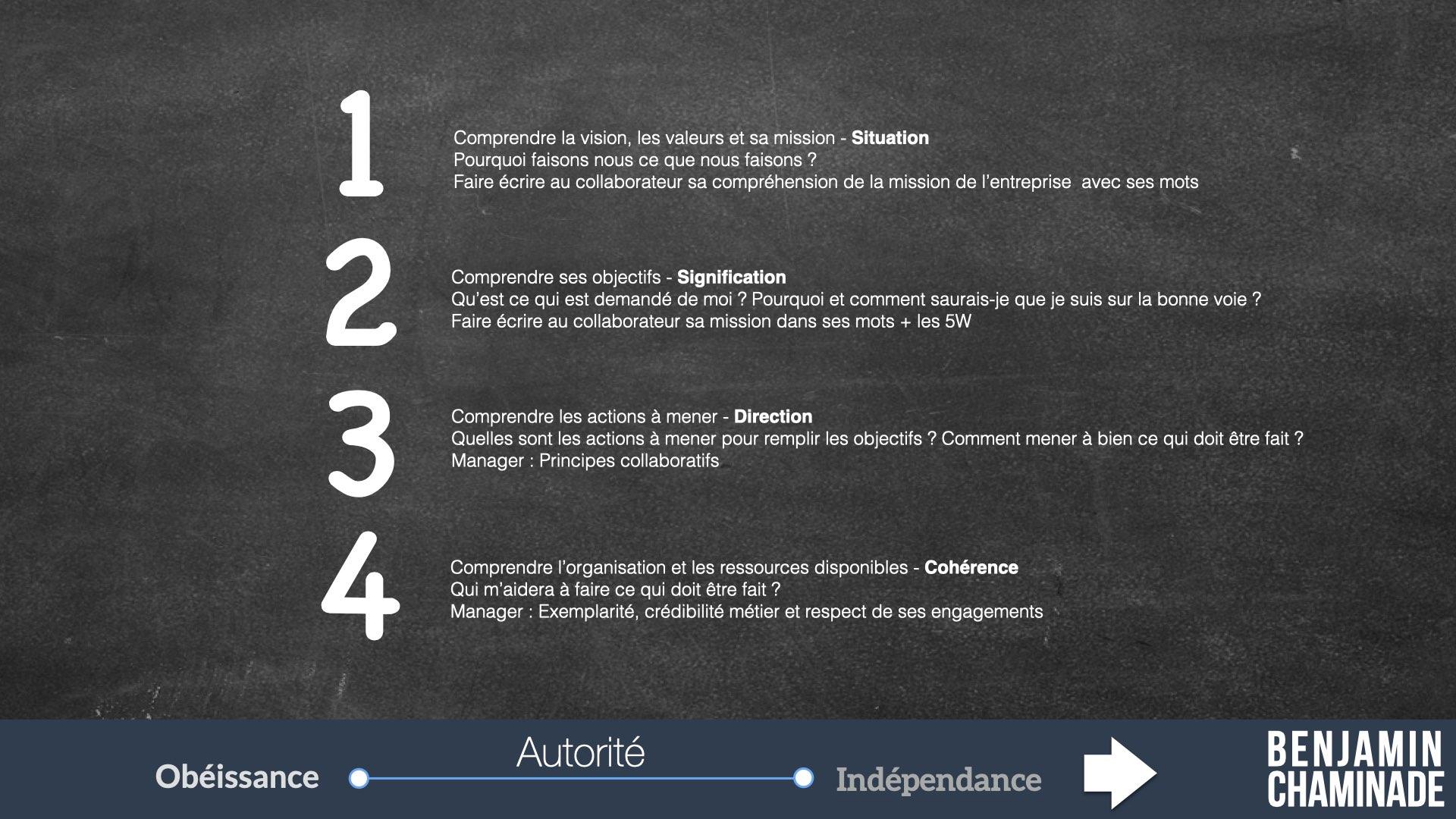formation conférence management intergénérationnel