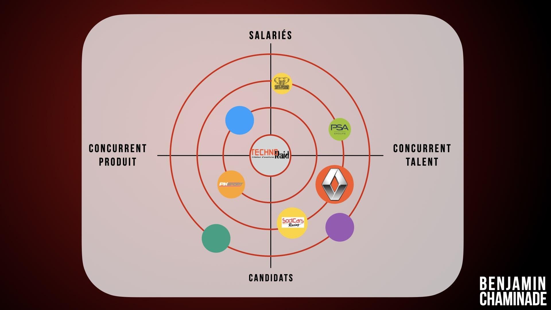 formation conférence attractivité et marque employeur